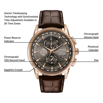 World Chronograph A-T